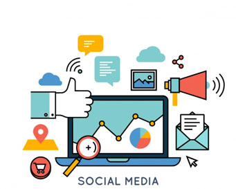 Strategia di social media marketing